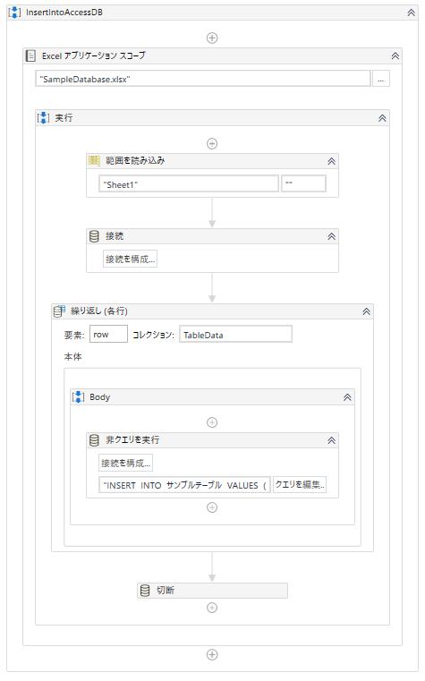 UiPathAccessデータベース書き込みシーケンス